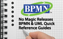 Download BPM Quick Reference Guide